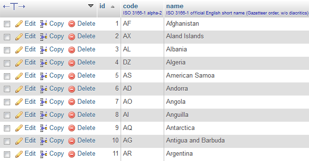 phpMyAdmin screenshot of country table