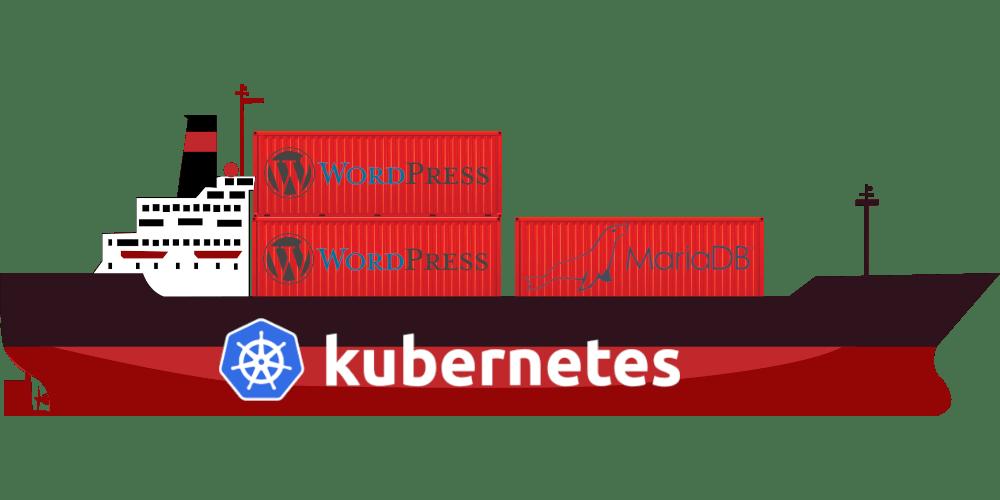 Kubernetes running WordPress and MariaDB